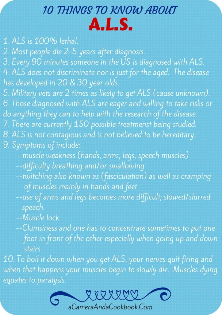 10 Things To Know About ALS - Education yourself and others.